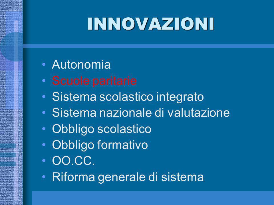 INNOVAZIONI Autonomia Scuole paritarie Sistema scolastico integrato Sistema nazionale di valutazione Obbligo scolastico Obbligo formativo OO.CC.