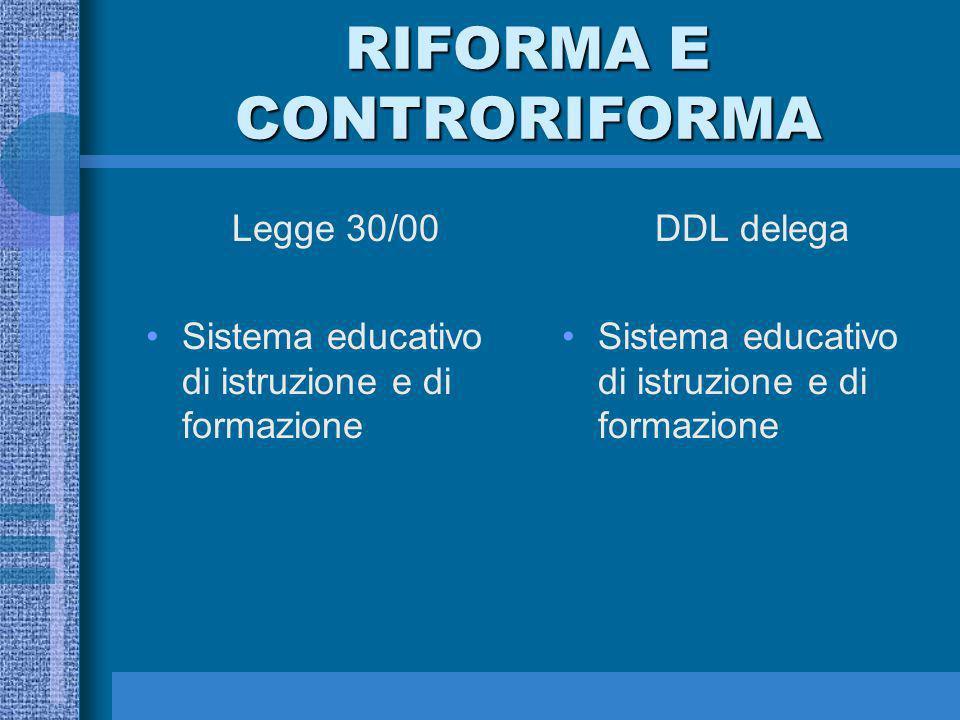 RIFORMA E CONTRORIFORMA Legge 30/00 Sistema educativo di istruzione e di formazione DDL delega Sistema educativo di istruzione e di formazione