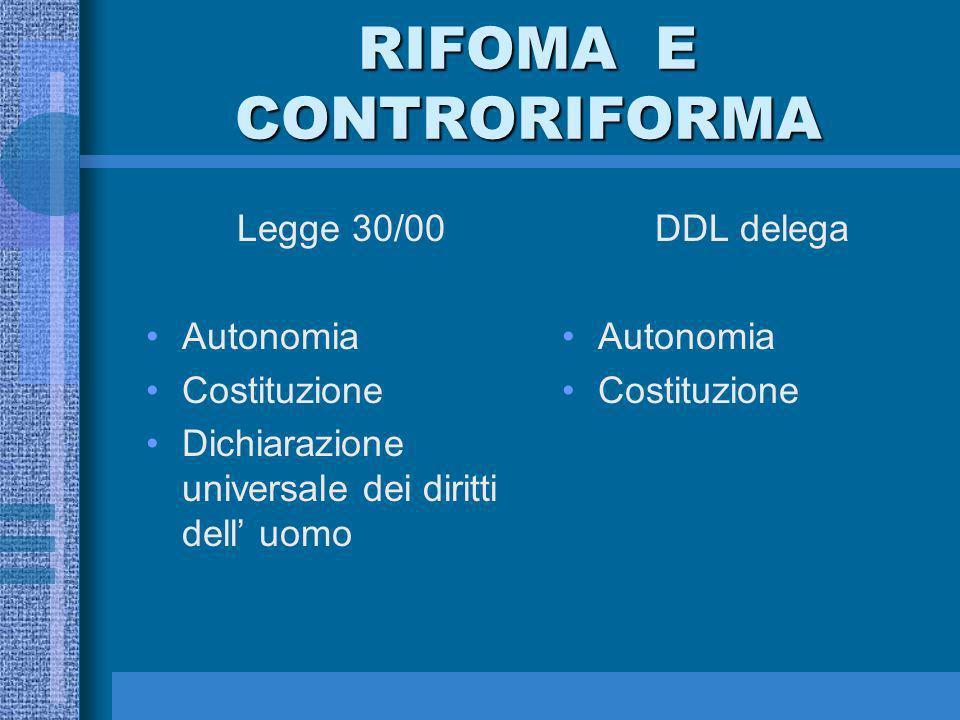 RIFOMA E CONTRORIFORMA Legge 30/00 Autonomia Costituzione Dichiarazione universale dei diritti dell uomo DDL delega Autonomia Costituzione