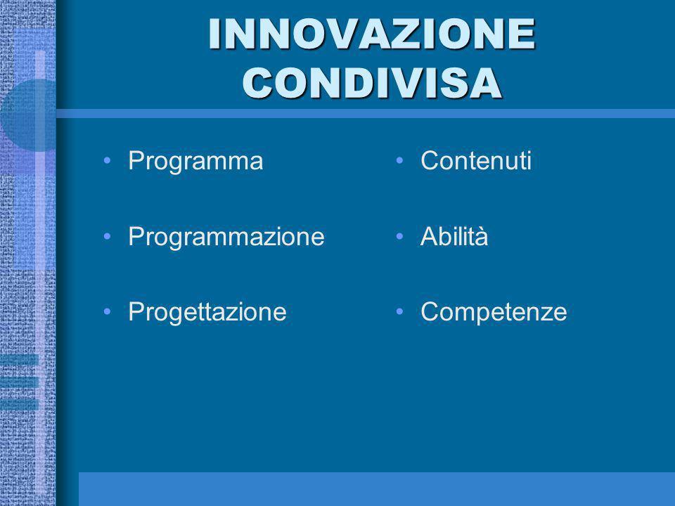 INNOVAZIONE CONDIVISA Programma Programmazione Progettazione Contenuti Abilità Competenze