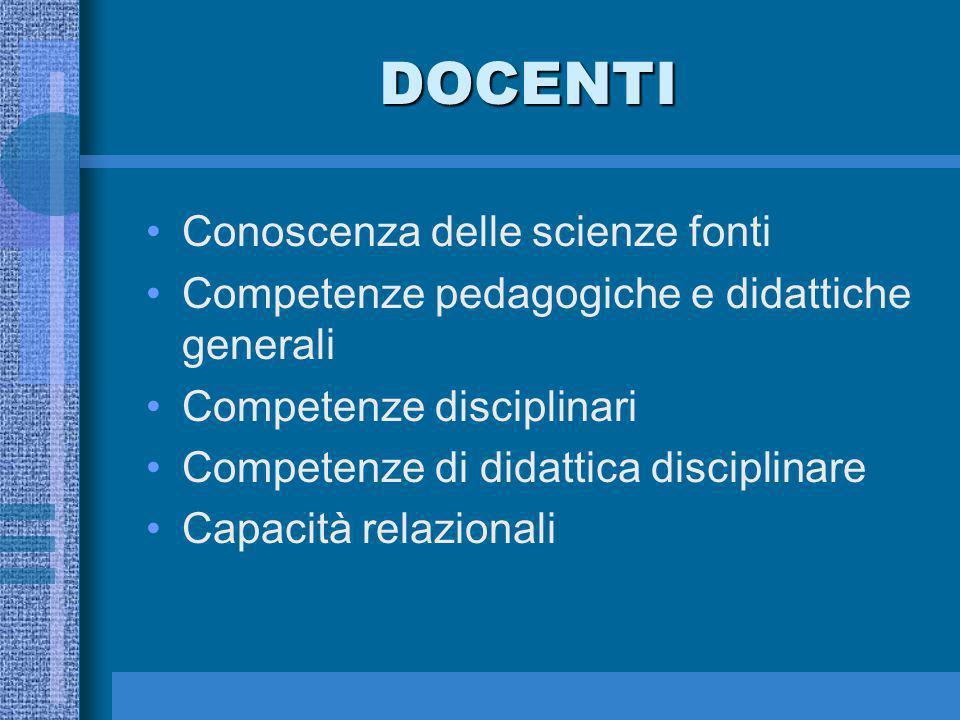 DOCENTI Conoscenza delle scienze fonti Competenze pedagogiche e didattiche generali Competenze disciplinari Competenze di didattica disciplinare Capacità relazionali