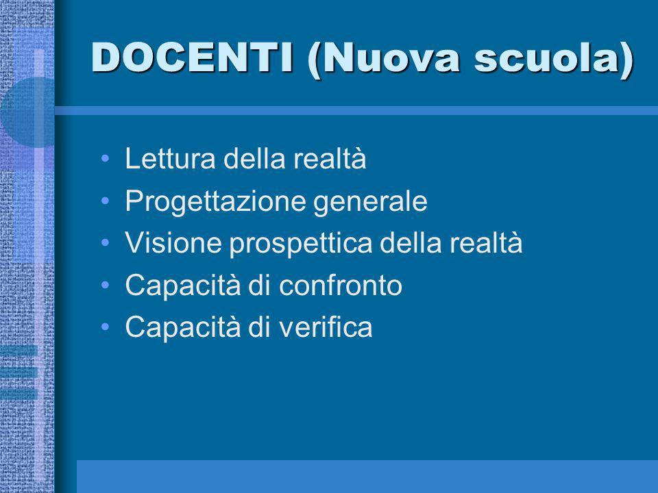 DOCENTI (Nuova scuola) Lettura della realtà Progettazione generale Visione prospettica della realtà Capacità di confronto Capacità di verifica