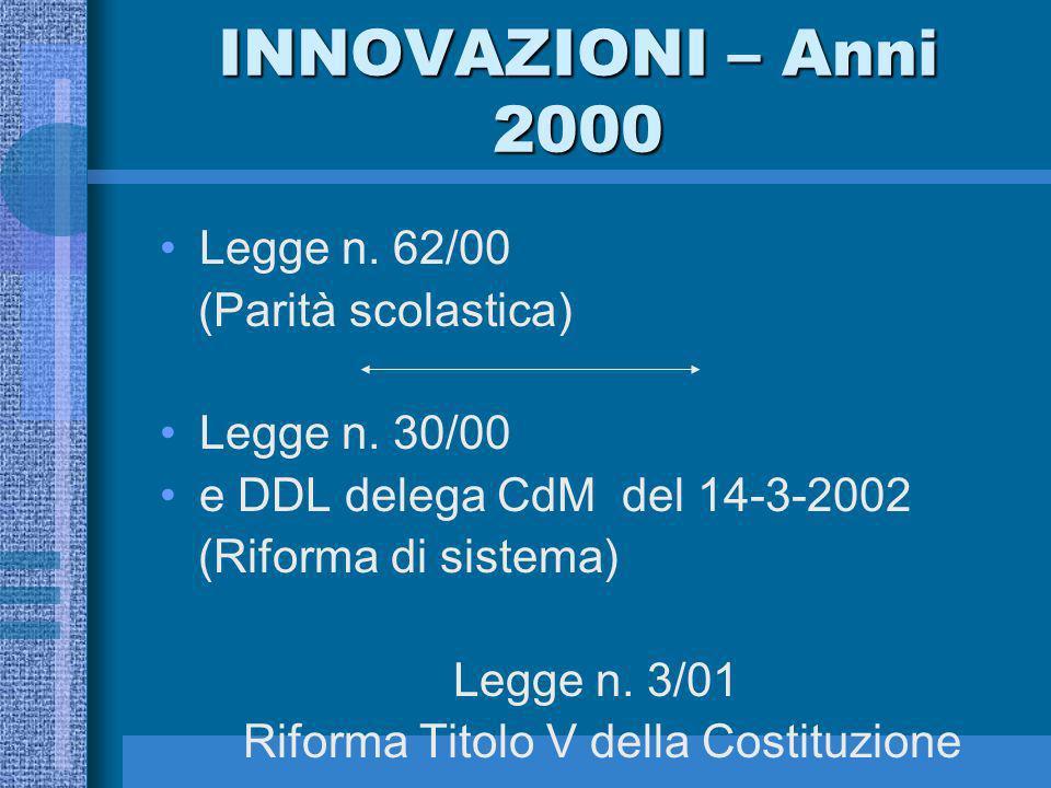 INNOVAZIONI – Anni 2000 Legge n. 62/00 (Parità scolastica) Legge n.