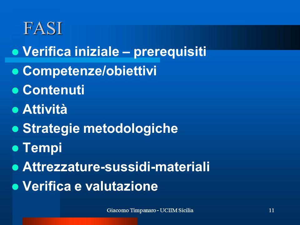 Giacomo Timpanaro - UCIIM Sicilia11 FASI Verifica iniziale – prerequisiti Competenze/obiettivi Contenuti Attività Strategie metodologiche Tempi Attrez