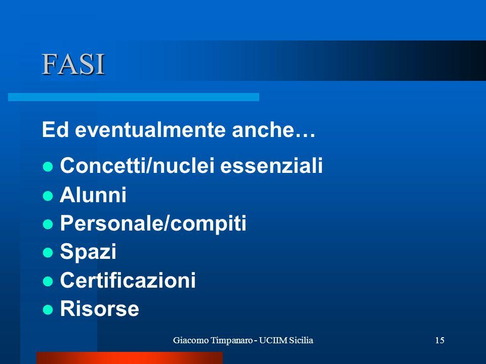 Giacomo Timpanaro - UCIIM Sicilia15 FASI Ed eventualmente anche… Concetti/nuclei essenziali Alunni Personale/compiti Spazi Certificazioni Risorse