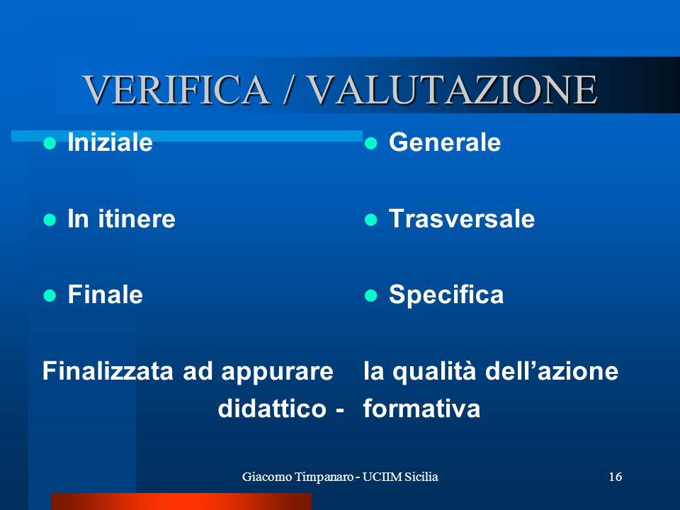 Giacomo Timpanaro - UCIIM Sicilia16 VERIFICA / VALUTAZIONE Iniziale In itinere Finale Finalizzata ad appurare didattico - Generale Trasversale Specifi