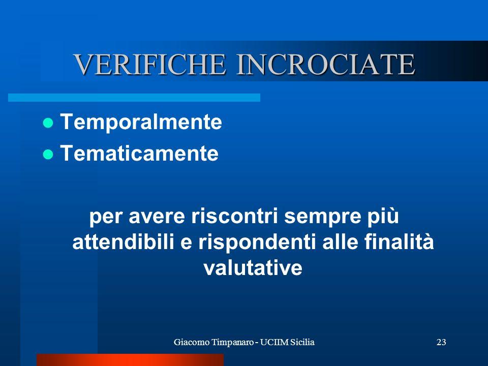 Giacomo Timpanaro - UCIIM Sicilia23 VERIFICHE INCROCIATE Temporalmente Tematicamente per avere riscontri sempre più attendibili e rispondenti alle fin