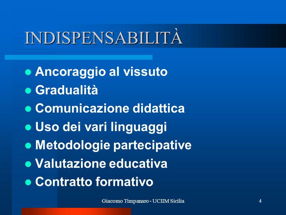 Giacomo Timpanaro - UCIIM Sicilia4 INDISPENSABILITÀ Ancoraggio al vissuto Gradualità Comunicazione didattica Uso dei vari linguaggi Metodologie partec