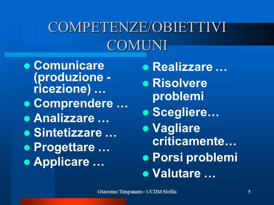 Giacomo Timpanaro - UCIIM Sicilia5 COMPETENZE/OBIETTIVI COMUNI Comunicare (produzione - ricezione) … Comprendere … Analizzare … Sintetizzare … Progett