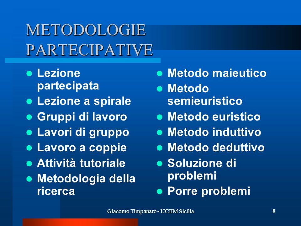 Giacomo Timpanaro - UCIIM Sicilia8 METODOLOGIE PARTECIPATIVE Lezione partecipata Lezione a spirale Gruppi di lavoro Lavori di gruppo Lavoro a coppie A