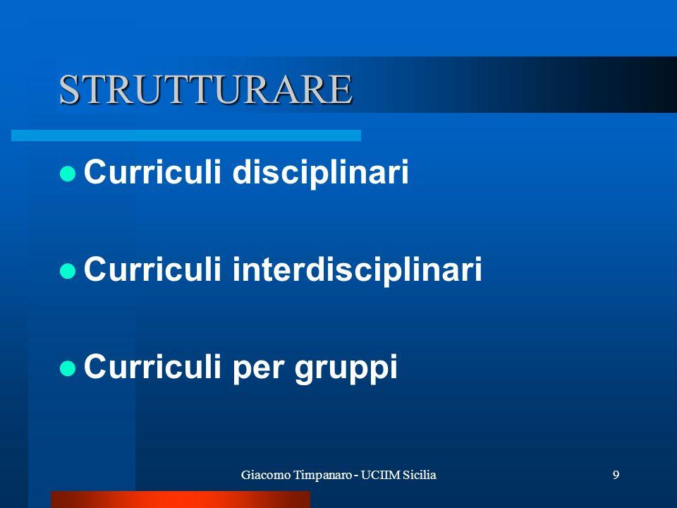 Giacomo Timpanaro - UCIIM Sicilia9 STRUTTURARE Curriculi disciplinari Curriculi interdisciplinari Curriculi per gruppi