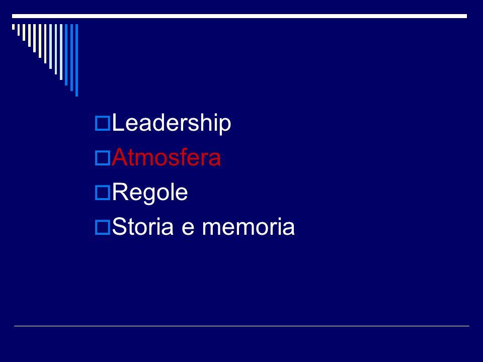 Leadership Atmosfera Regole Storia e memoria