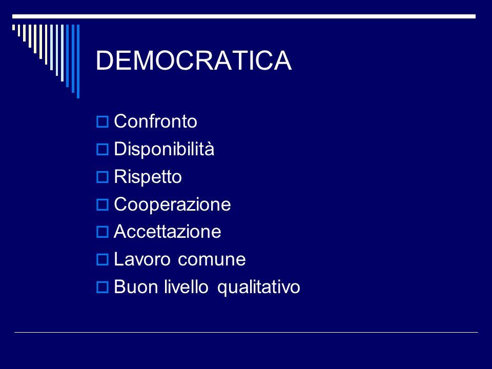 DEMOCRATICA Confronto Disponibilità Rispetto Cooperazione Accettazione Lavoro comune Buon livello qualitativo