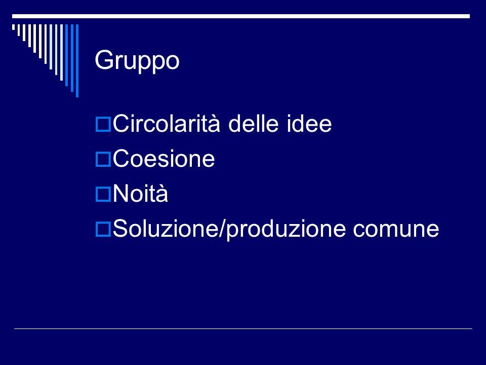 Gruppo Circolarità delle idee Coesione Noità Soluzione/produzione comune
