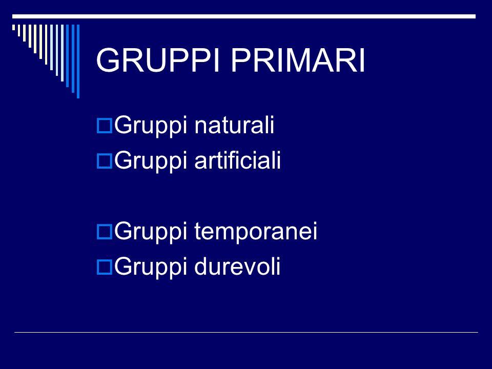 GRUPPI PRIMARI Gruppi naturali Gruppi artificiali Gruppi temporanei Gruppi durevoli