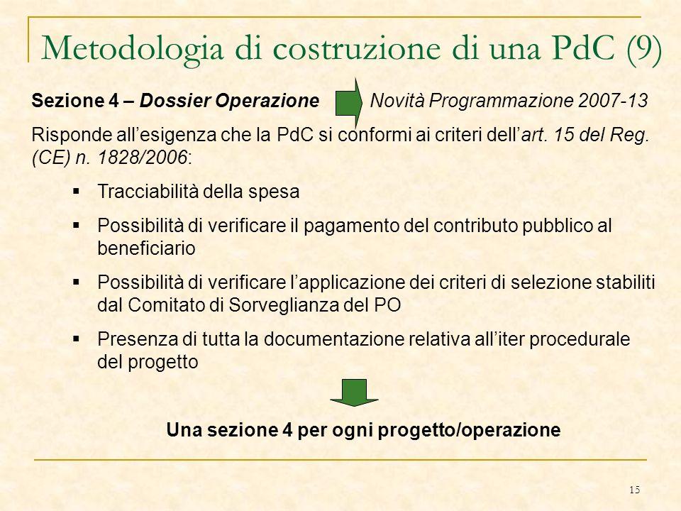 15 Metodologia di costruzione di una PdC (9) Sezione 4 – Dossier Operazione Novità Programmazione 2007-13 Risponde allesigenza che la PdC si conformi ai criteri dellart.