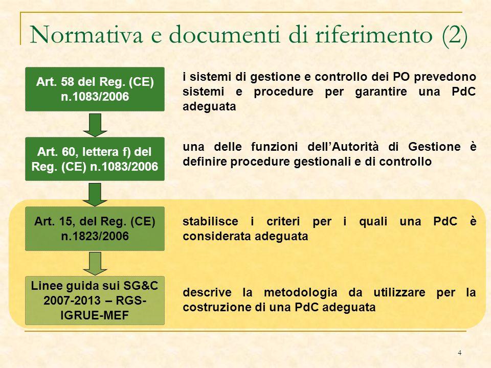 4 Normativa e documenti di riferimento (2) Art. 60, lettera f) del Reg.
