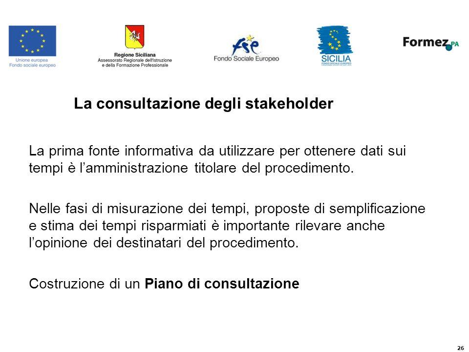 26 La consultazione degli stakeholder La prima fonte informativa da utilizzare per ottenere dati sui tempi è lamministrazione titolare del procedimento.
