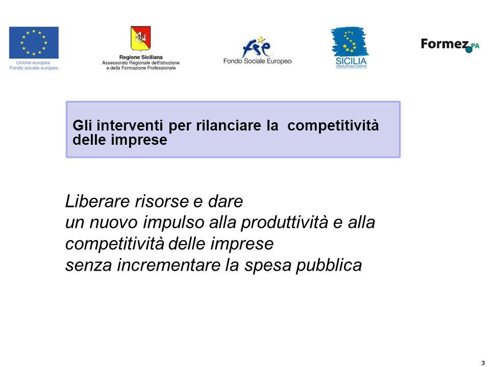 3 Gli interventi per rilanciare la competitività delle imprese Liberare risorse e dare un nuovo impulso alla produttività e alla competitività delle imprese senza incrementare la spesa pubblica