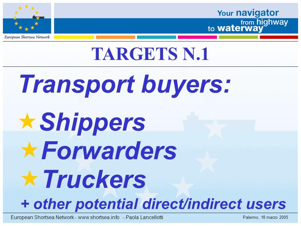 Palermo, 18 marzo 2005 European Shortsea Network - www.shortsea.info - Paola Lancellotti TARGETS N.1 Transport buyers: Shippers Truckers Forwarders +