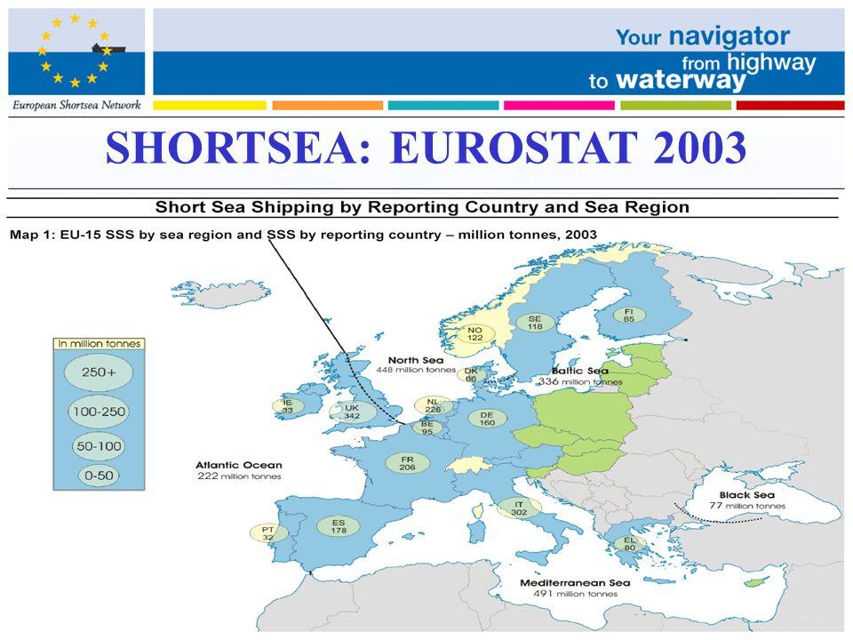 Palermo, 18 marzo 2005 European Shortsea Network - www.shortsea.info - Paola Lancellotti SHORTSEA: EUROSTAT 2003
