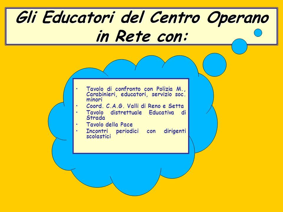 Gli Educatori del Centro Operano in Rete con: Tavolo di confronto con Polizia M., Carabinieri, educatori, servizio soc.