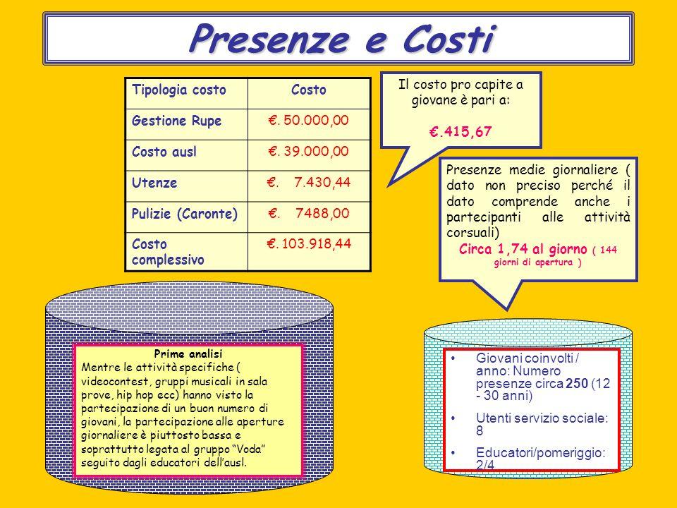 Presenze e Costi Il costo pro capite a giovane è pari a:.415,67 Tipologia costoCosto Gestione Rupe.