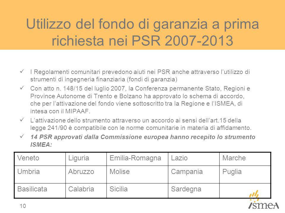 10 Utilizzo del fondo di garanzia a prima richiesta nei PSR 2007-2013 I Regolamenti comunitari prevedono aiuti nei PSR anche attraverso lutilizzo di strumenti di ingegneria finanziaria (fondi di garanzia) Con atto n.