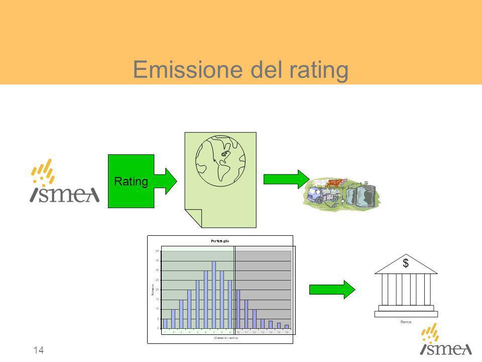 14 Emissione del rating Rating