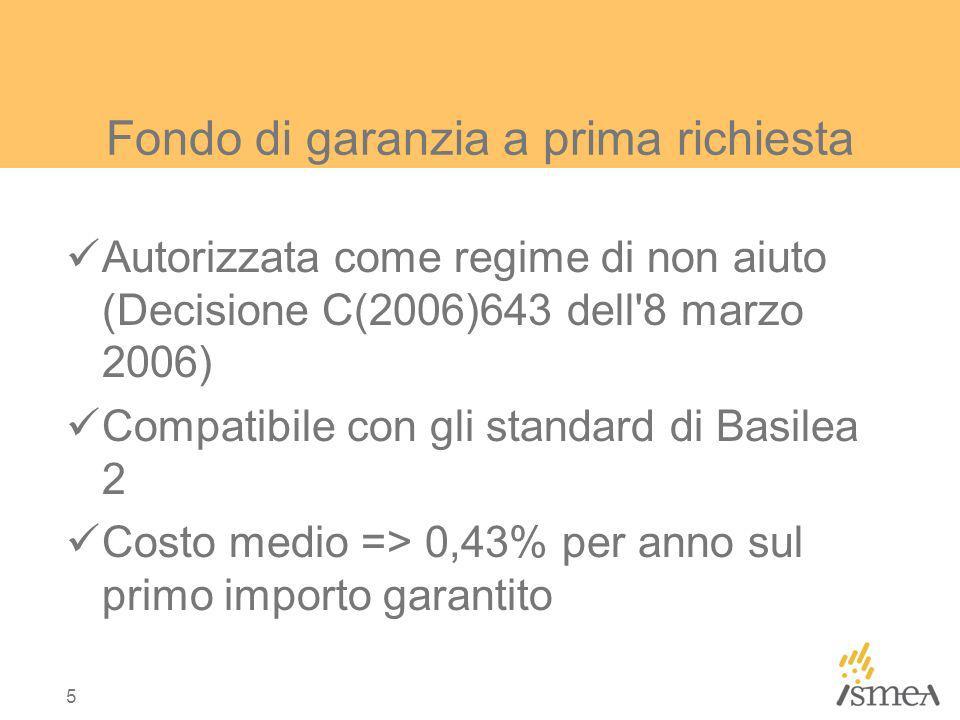 5 Fondo di garanzia a prima richiesta Autorizzata come regime di non aiuto (Decisione C(2006)643 dell 8 marzo 2006) Compatibile con gli standard di Basilea 2 Costo medio => 0,43% per anno sul primo importo garantito