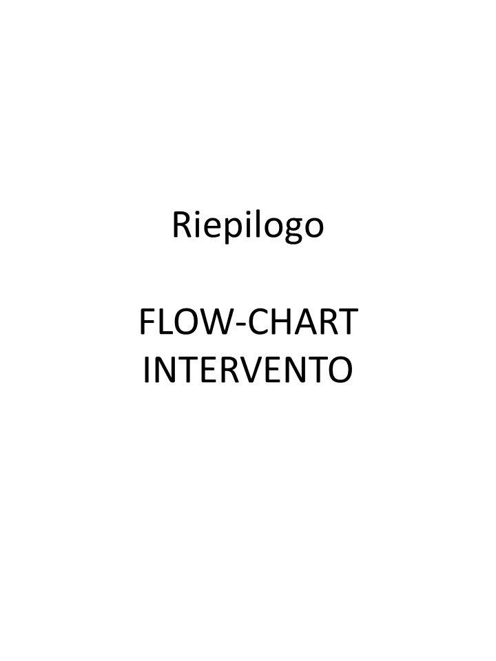 Riepilogo FLOW-CHART INTERVENTO