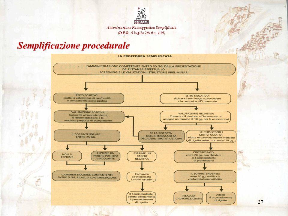 27 Semplificazione procedurale Autorizzazione Paesaggistica Semplificata (D.P.R. 9 luglio 2010 n. 139)
