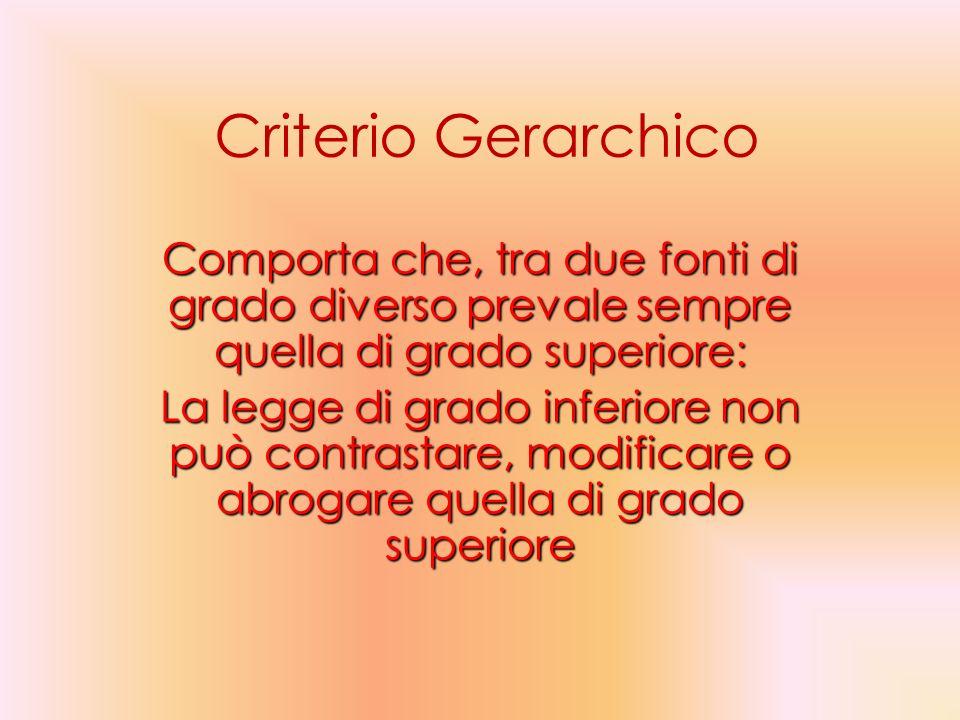 I contrasti tra norme Si risolvono attraverso tre criteri: criterio gerarchico criterio gerarchico criterio di competenza criterio di competenza crite