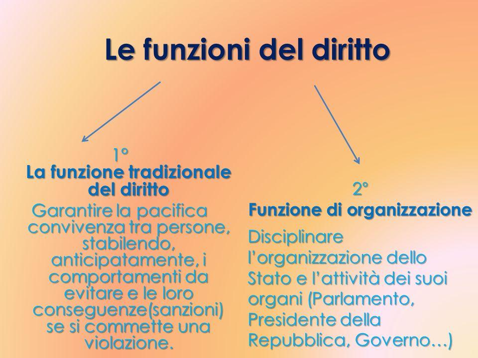 Ildiritto e la norma giuridica Di: Simone Barsanti ed Elisa Lenzetti