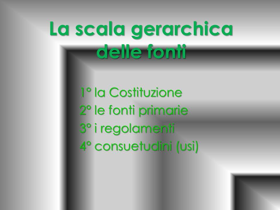 La scala gerarchica delle fonti 1° la Costituzione 2° le fonti primarie 3° i regolamenti 4° consuetudini (usi)