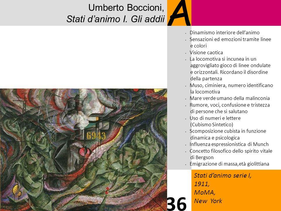 Umberto Boccioni, Stati danimo I. Gli addii A Stati danimo serie I, 1911, MoMA, New York 36 Dinamismo interiore dellanimo Sensazioni ed emozioni trami