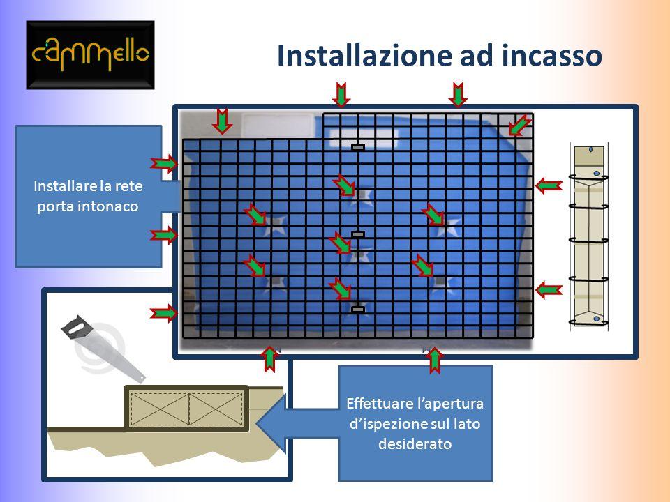 Installazione ad incasso Spessori delle murature perimetrali e divisorie