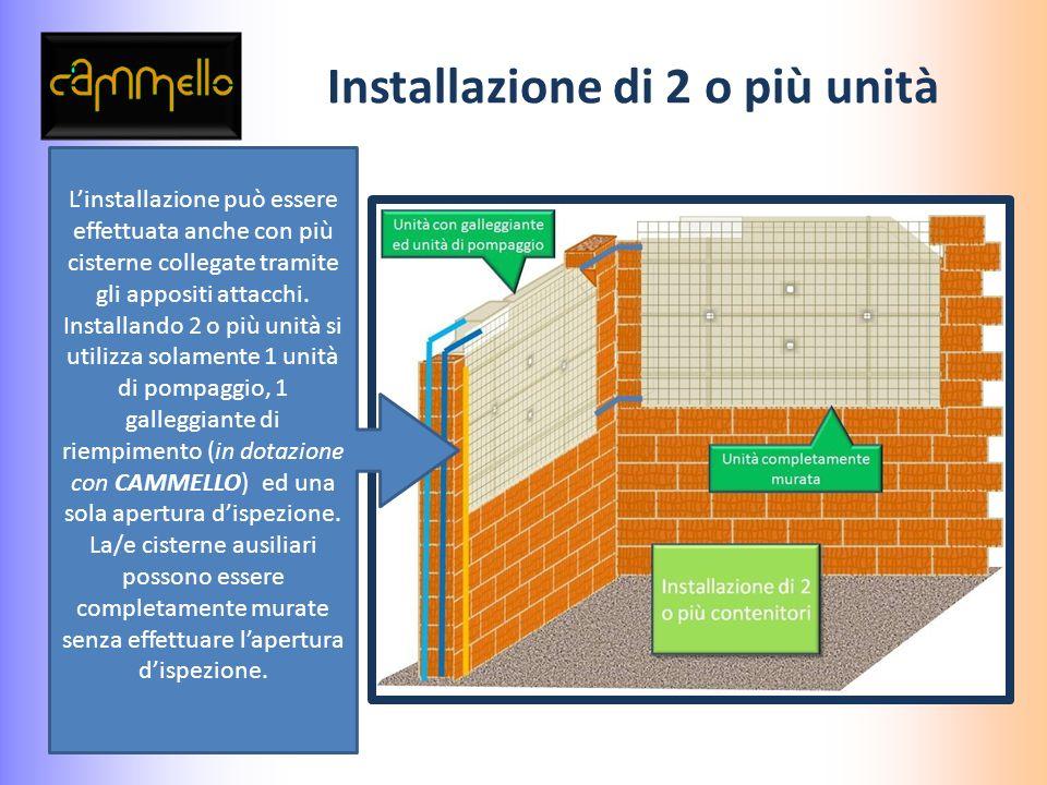 Installazione ad incasso Con CAMMELLO si evita di installare riserve su terrazzi e tetti, eliminando la posa di condutture in aree condominiali, rischi di carichi eccessivi su solai e impatti ambientali.