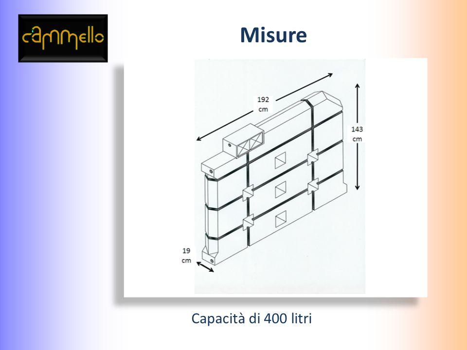 Installazione ad incasso Linstallazione a scomparsa in muratura può essere effettuata su murature perimetrali e su murature divisorie Le misure della cisterna sono: Larg.