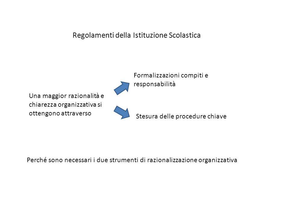 Una maggior razionalità e chiarezza organizzativa si ottengono attraverso Formalizzazioni compiti e responsabilità Stesura delle procedure chiave Regolamenti della Istituzione Scolastica Perché sono necessari i due strumenti di razionalizzazione organizzativa
