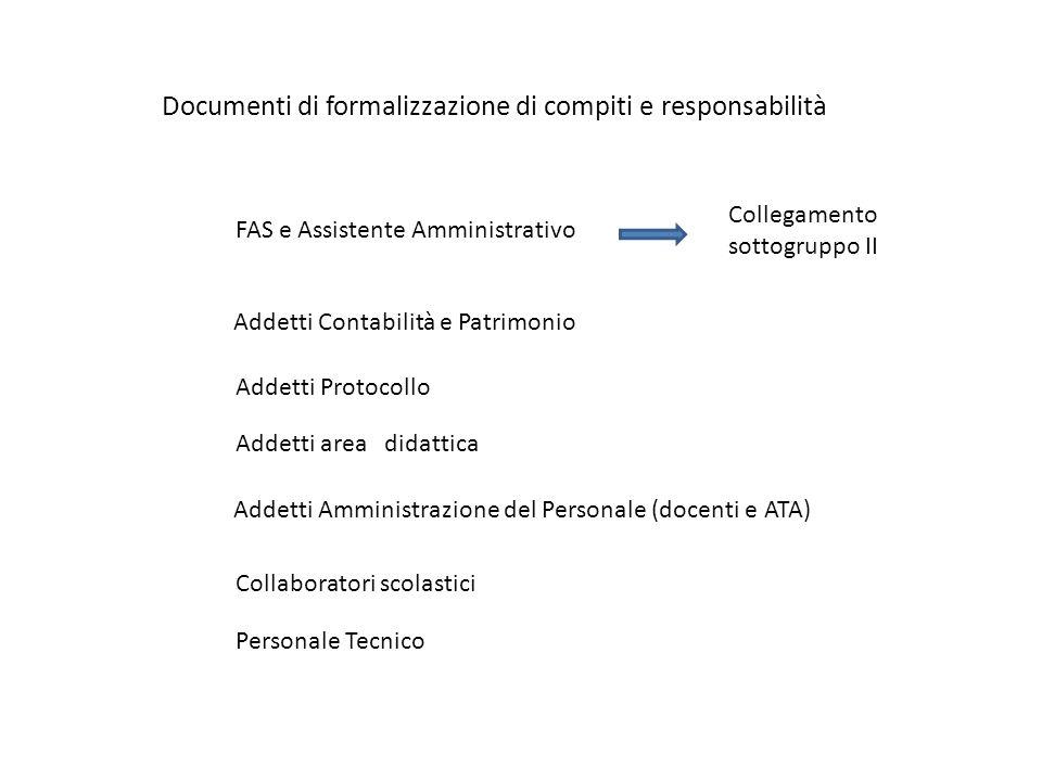 Documenti di formalizzazione di compiti e responsabilità FAS e Assistente Amministrativo Collegamento sottogruppo II Addetti Contabilità e Patrimonio Collaboratori scolastici Addetti Protocollo Addetti Amministrazione del Personale (docenti e ATA) Personale Tecnico Addetti area didattica