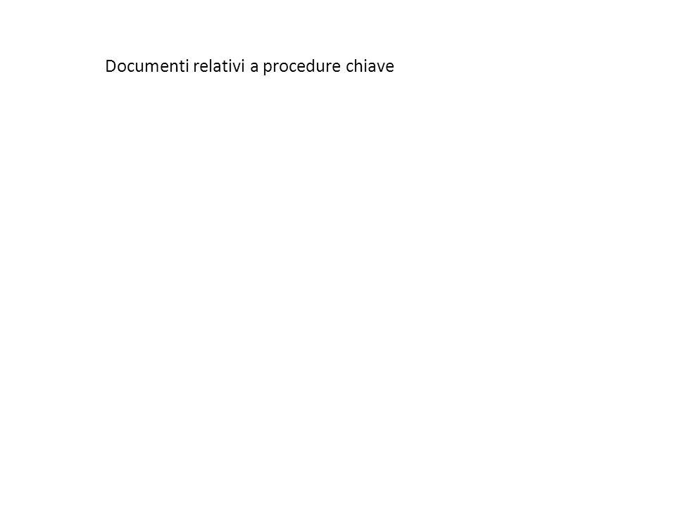 Documenti relativi a procedure chiave