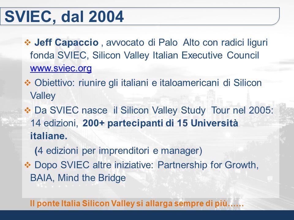 Franco Cornagliotto Partecipa al 1° Silicon Valley Study Tour 2005 come manager in sabbatico A valle dellesperienza del SVST fonda il 17-10-2005 www.aizoon.com a Torino, IT staff leasing, prima in Italia www.aizoon.com Nel 2011: 400 dipendenti ingegneri, 4 sedi in Italia, 80 clienti.