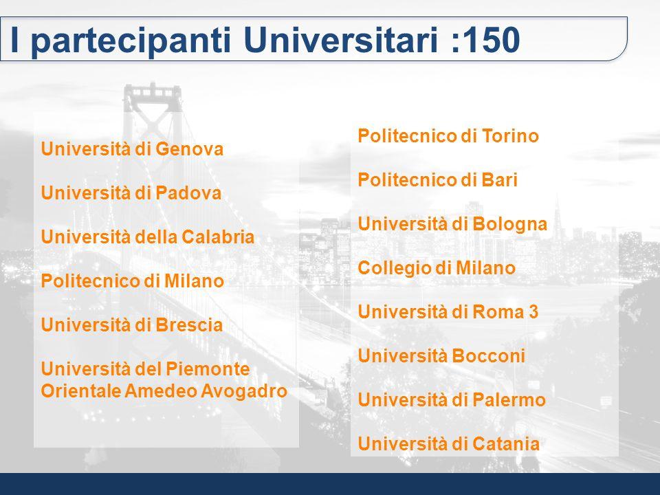 Università di Genova Università di Padova Università della Calabria Politecnico di Milano Università di Brescia Università del Piemonte Orientale Amed