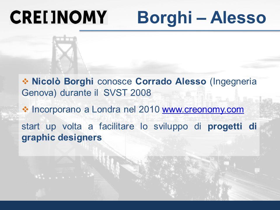 Nicolò Borghi conosce Corrado Alesso (Ingegneria Genova) durante il SVST 2008 Incorporano a Londra nel 2010 www.creonomy.comwww.creonomy.com start up