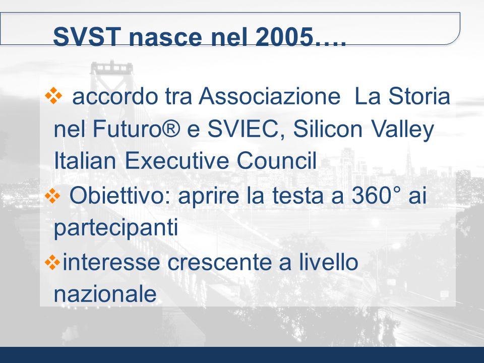 SVST nasce nel 2005…. accordo tra Associazione La Storia nel Futuro® e SVIEC, Silicon Valley Italian Executive Council Obiettivo: aprire la testa a 36
