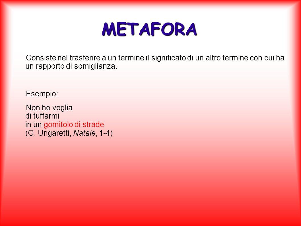 METAFORA Consiste nel trasferire a un termine il significato di un altro termine con cui ha un rapporto di somiglianza. Esempio: Non ho voglia di tuff