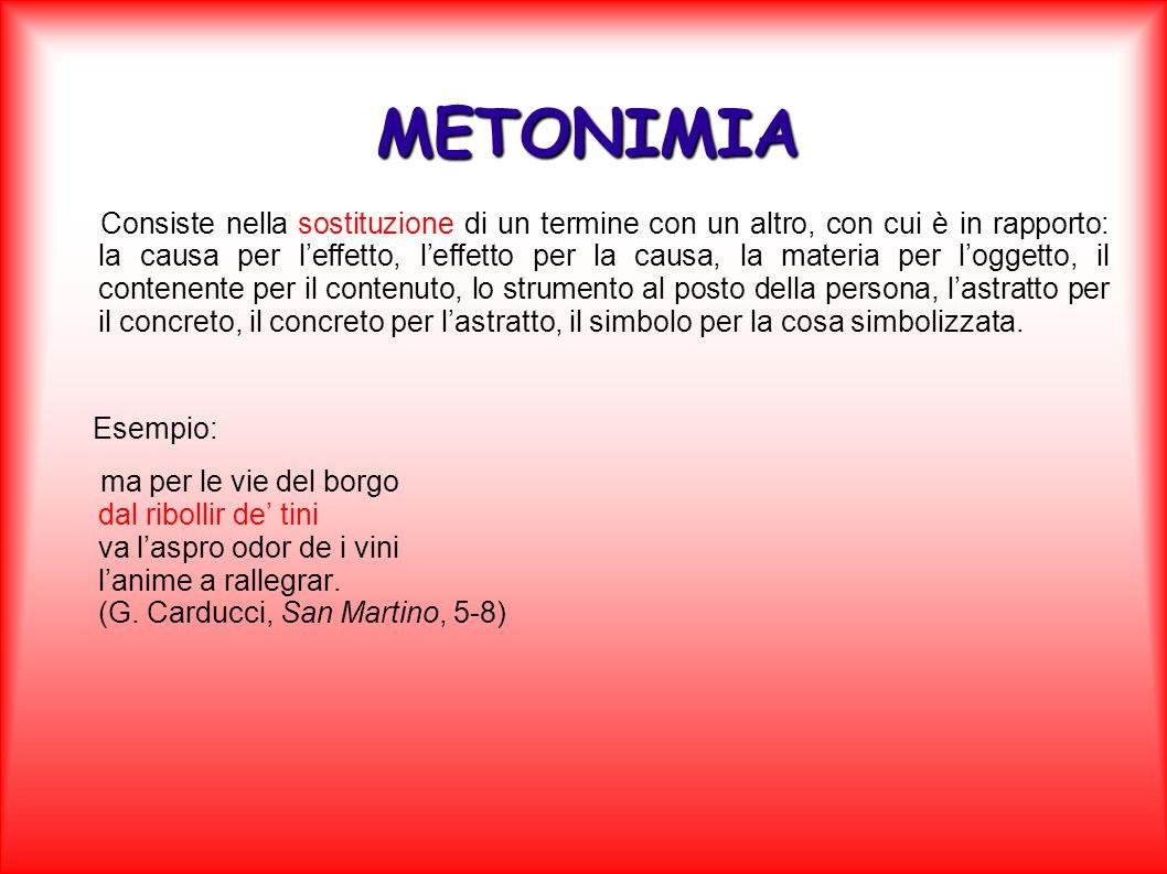 METONIMIA Consiste nella sostituzione di un termine con un altro, con cui è in rapporto: la causa per leffetto, leffetto per la causa, la materia per