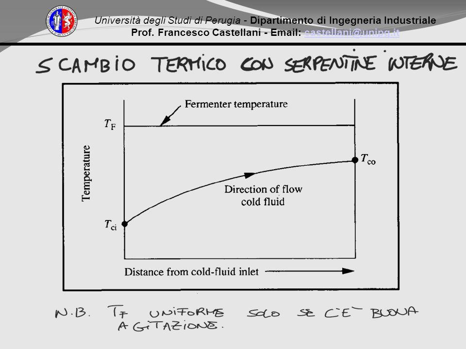 Università degli Studi di Perugia - Dipartimento di Ingegneria Industriale Prof.