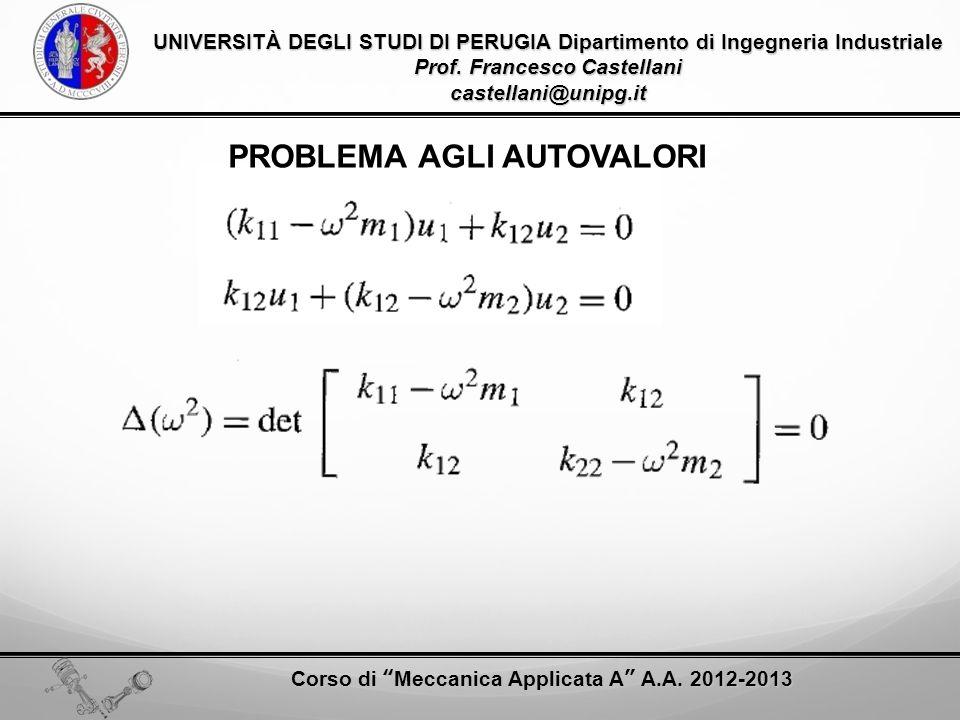 PROBLEMA AGLI AUTOVALORI UNIVERSITÀ DEGLI STUDI DI PERUGIA Dipartimento di Ingegneria Industriale Prof.